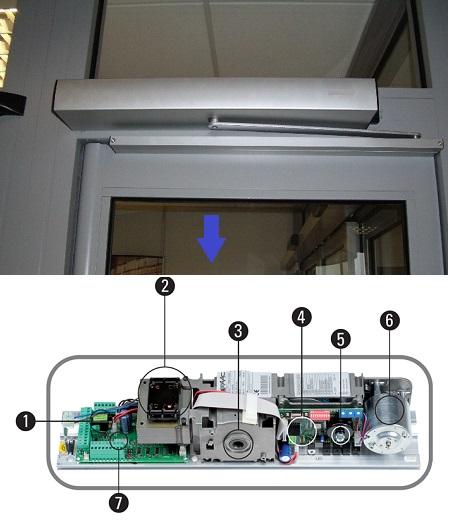 Các bộ phận motor cửa mở cánh tự động